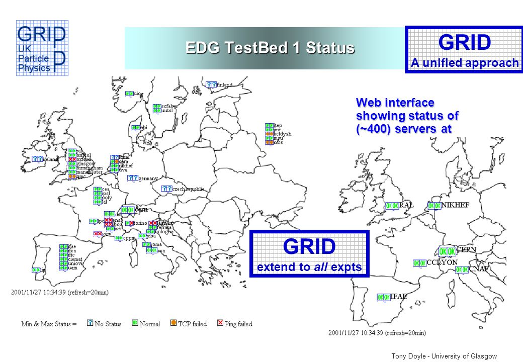 Tony Doyle - University of Glasgow EDG TestBed 1 Status Web interface showing status of (~400) servers at testbed 1 sites GRID A unified approach GRID extend to all expts