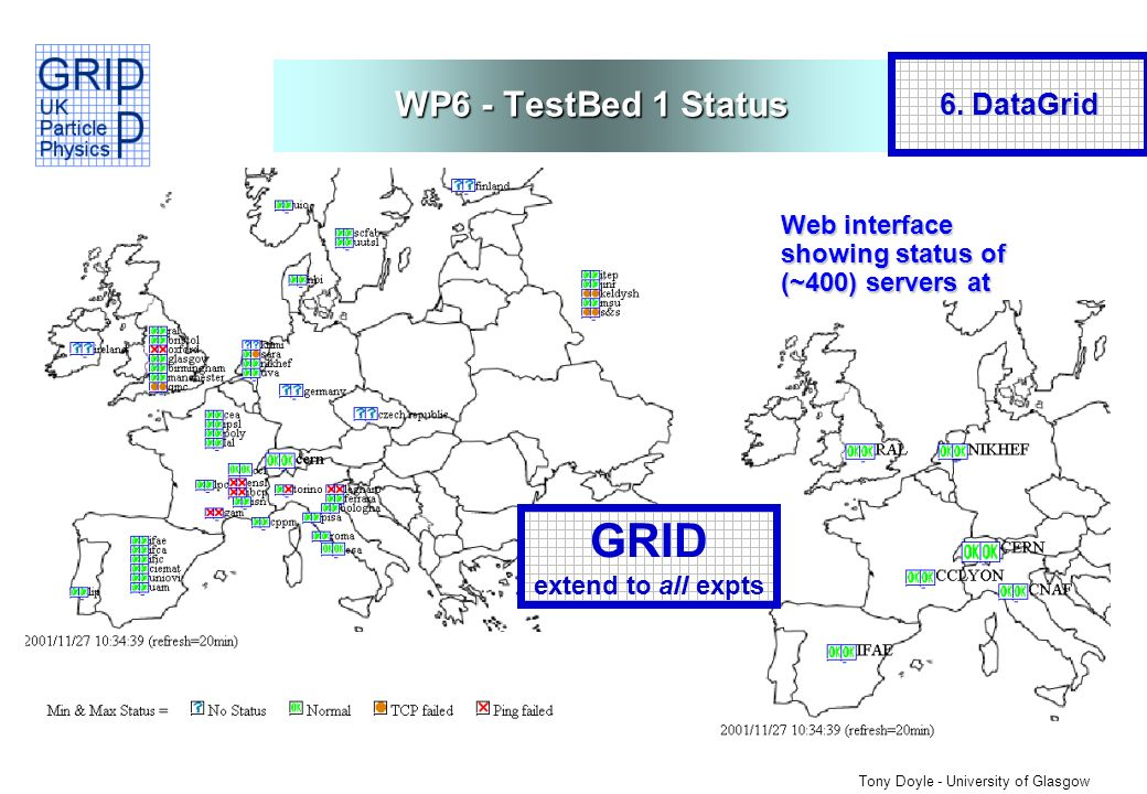 Tony Doyle - University of Glasgow WP6 - TestBed 1 Status Web interface showing status of (~400) servers at testbed 1 sites GRID extend to all expts 6.