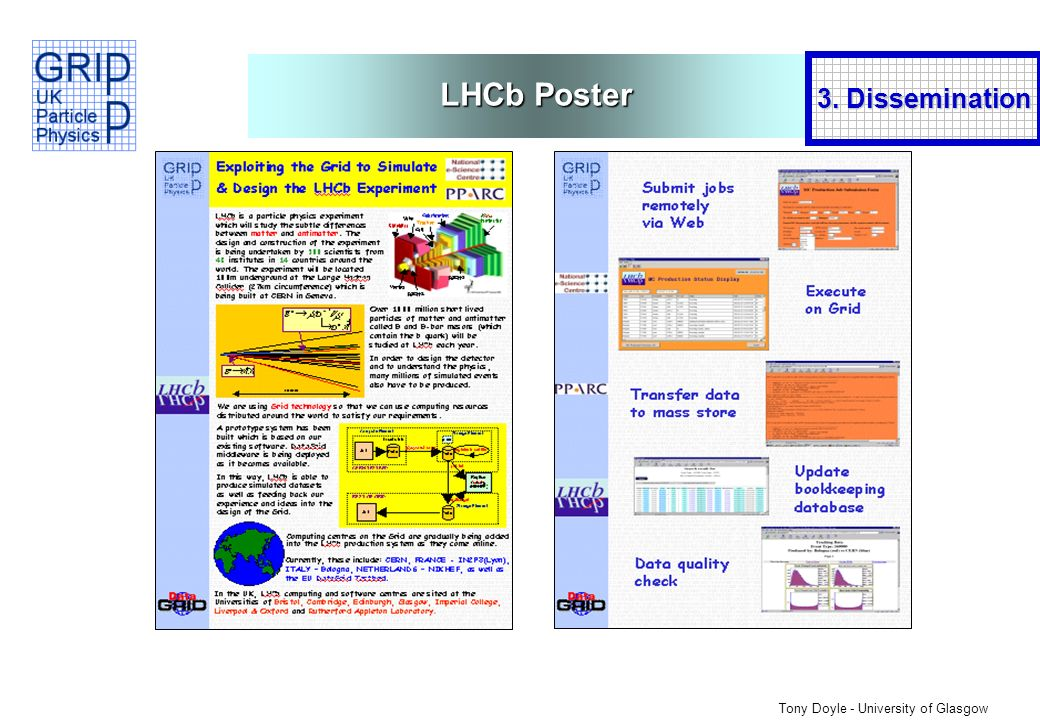 Tony Doyle - University of Glasgow LHCb Poster 3. Dissemination