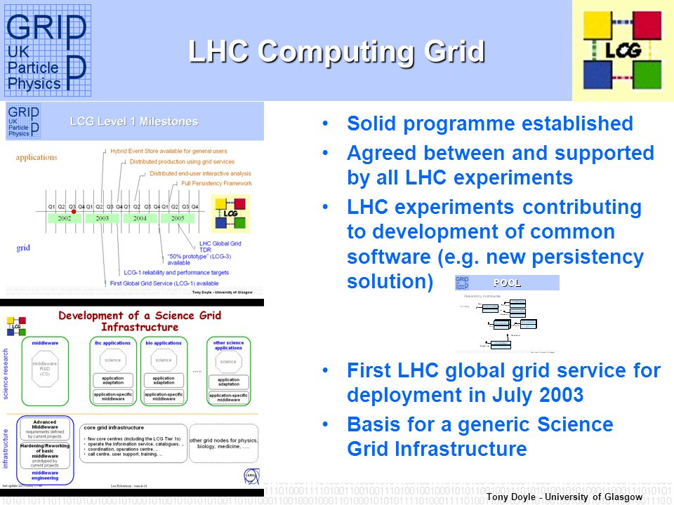 Tony Doyle - University of Glasgow LHC Computing Grid Solid programme established Agreed between and supported by all LHC experiments LHC experiments contributing to development of common software (e.g.