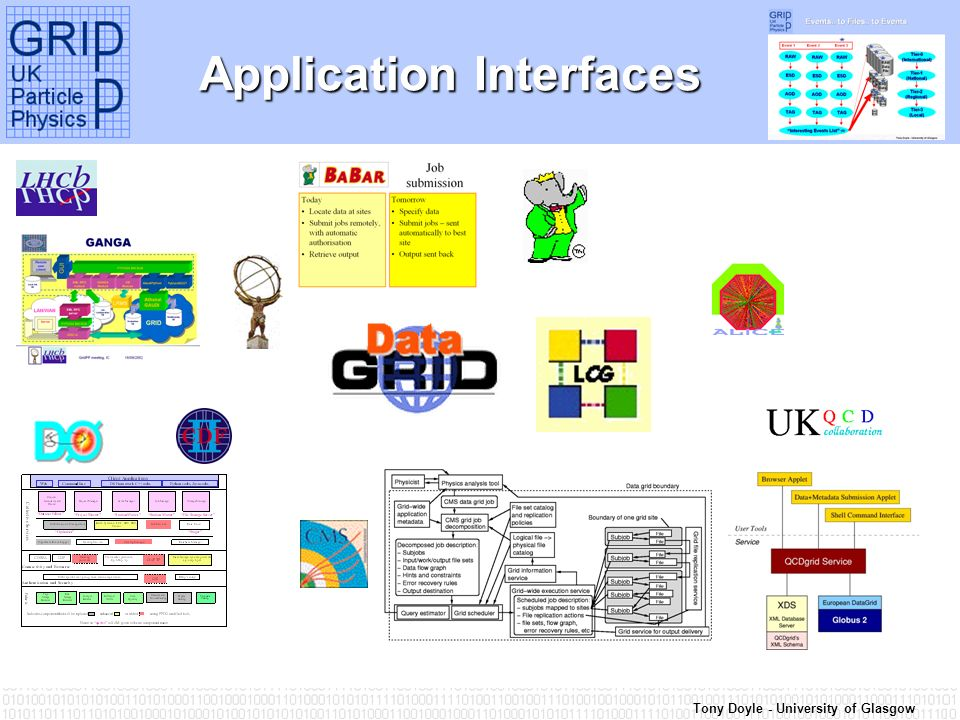 Tony Doyle - University of Glasgow Application Interfaces