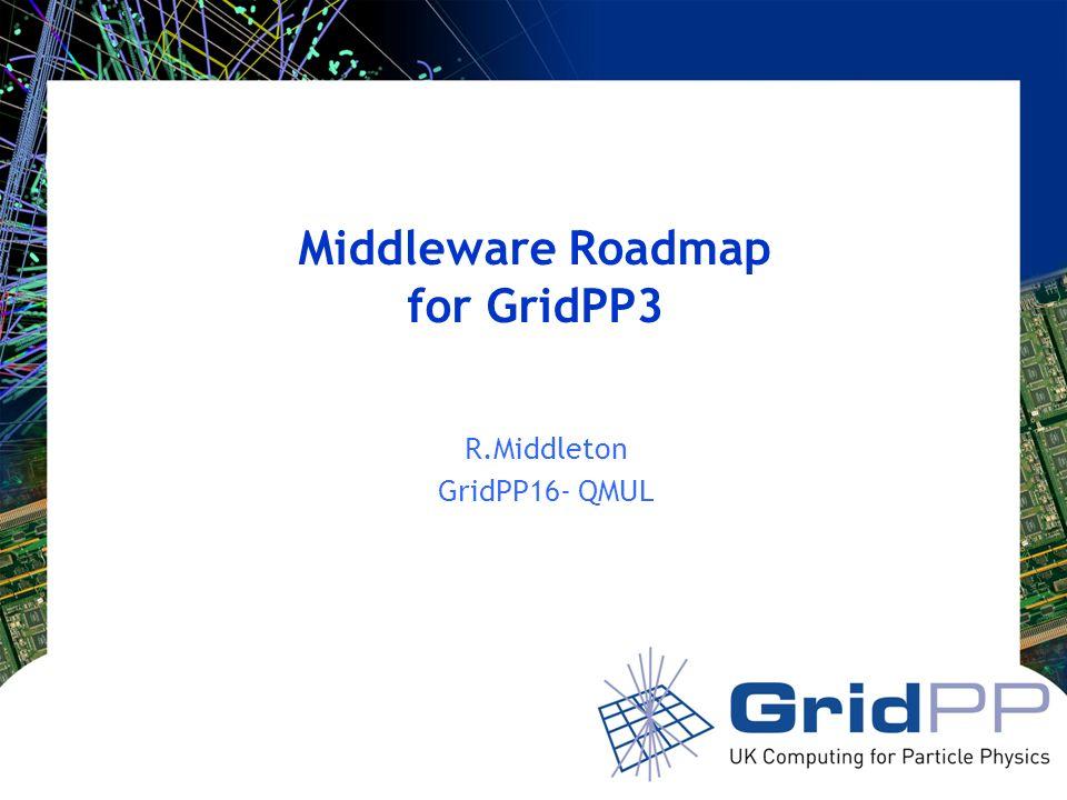 29th June 2006 Middleware Roadmap - GridPP3 Effort Roadmap