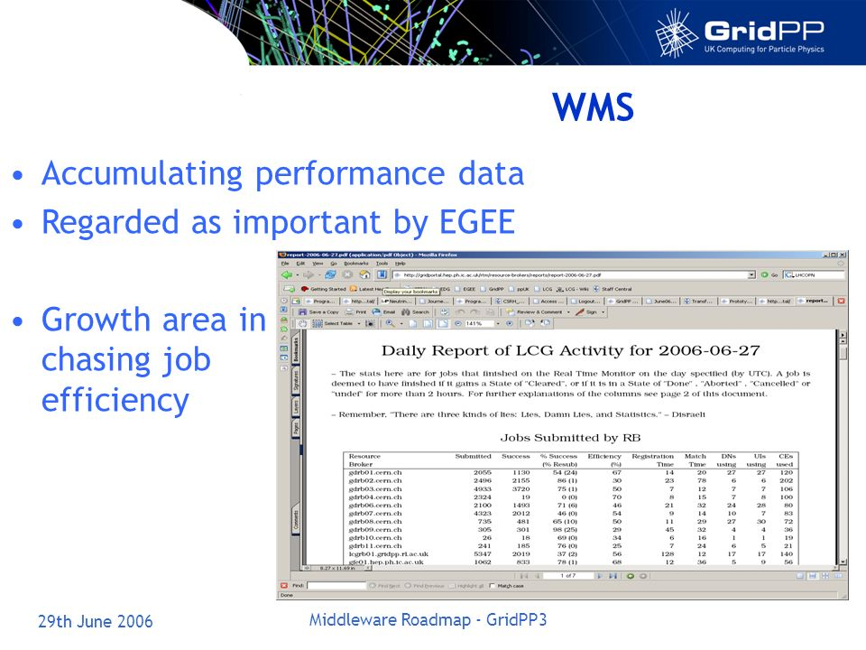 29th June 2006 Middleware Roadmap - GridPP3 Portal / R-T Map Portal –Essential for small experiments R-T Map –widespread use –this is reality