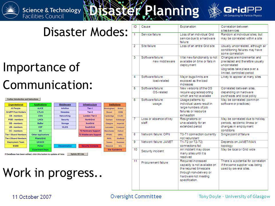 Tony Doyle - University of Glasgow Oversight Committee 11 October 2007 Disaster Modes: Importance of Communication: Work in progress.. Disaster Planni
