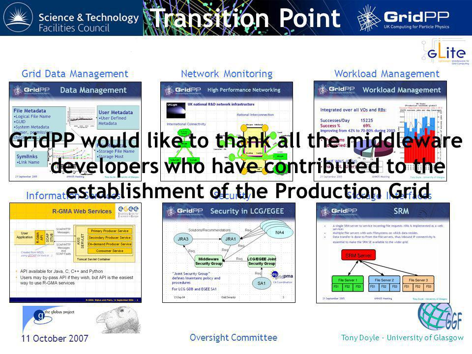Tony Doyle - University of Glasgow Oversight Committee 11 October 2007 Security Network Monitoring Information Services Grid Data Management Storage Interfaces Workload Management Transition Point GridPP would like to thank all the middleware developers who have contributed to the establishment of the Production Grid
