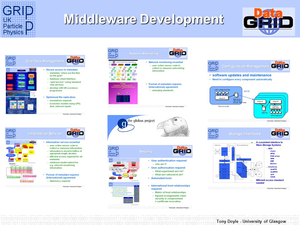 Tony Doyle - University of Glasgow Middleware Development