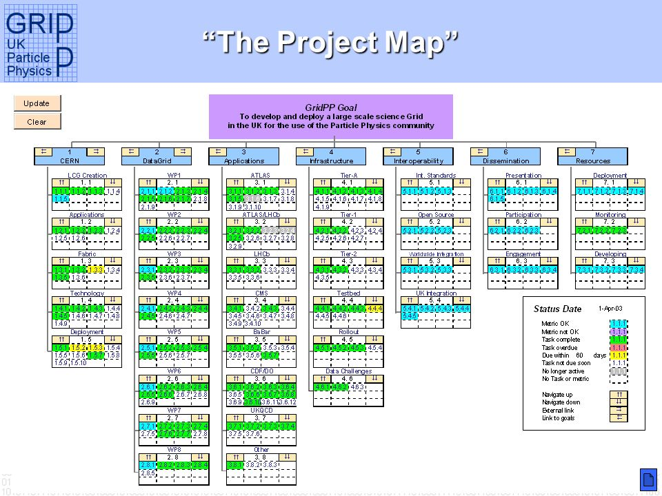 Tony Doyle - University of Glasgow The Project Map