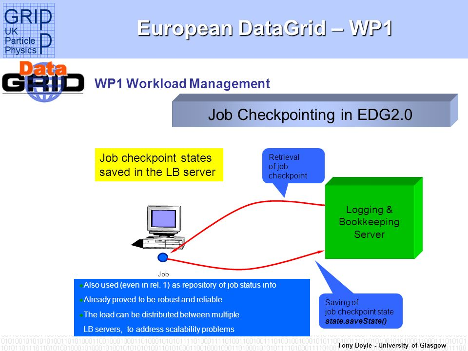 Tony Doyle - University of Glasgow European DataGrid – WP1 WP1 Workload Management Logging & Bookkeeping Server Saving of job checkpoint state state.saveState() Job Job checkpoint states saved in the LB server Retrieval of job checkpoint u Also used (even in rel.