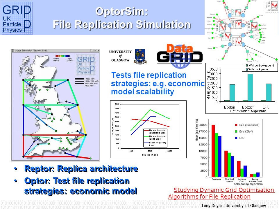 Tony Doyle - University of Glasgow OptorSim: File Replication Simulation Tests file replication strategies: e.g.