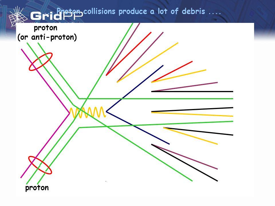... Proton collisions produce a lot of debris.... proton (or anti-proton)