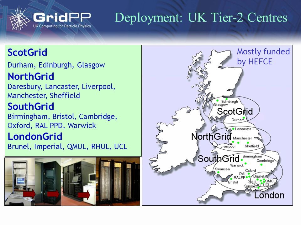 Deployment: UK Tier-2 Centres ScotGrid Durham, Edinburgh, Glasgow NorthGrid Daresbury, Lancaster, Liverpool, Manchester, Sheffield SouthGrid Birmingham, Bristol, Cambridge, Oxford, RAL PPD, Warwick LondonGrid Brunel, Imperial, QMUL, RHUL, UCL Mostly funded by HEFCE
