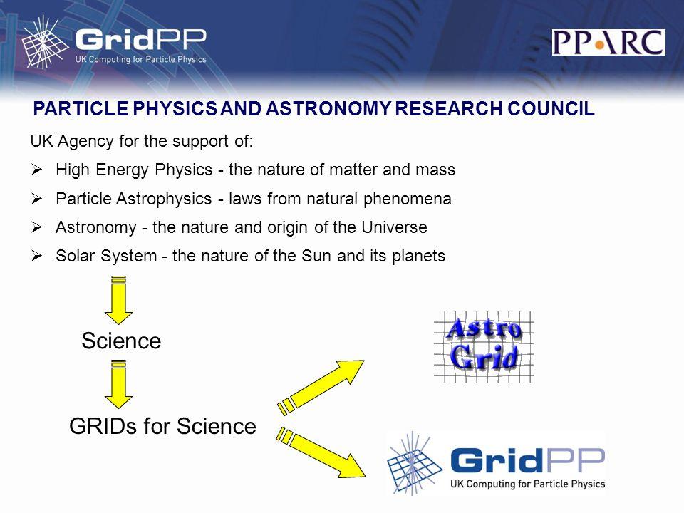 Further Info http://www.gridpp.ac.uk