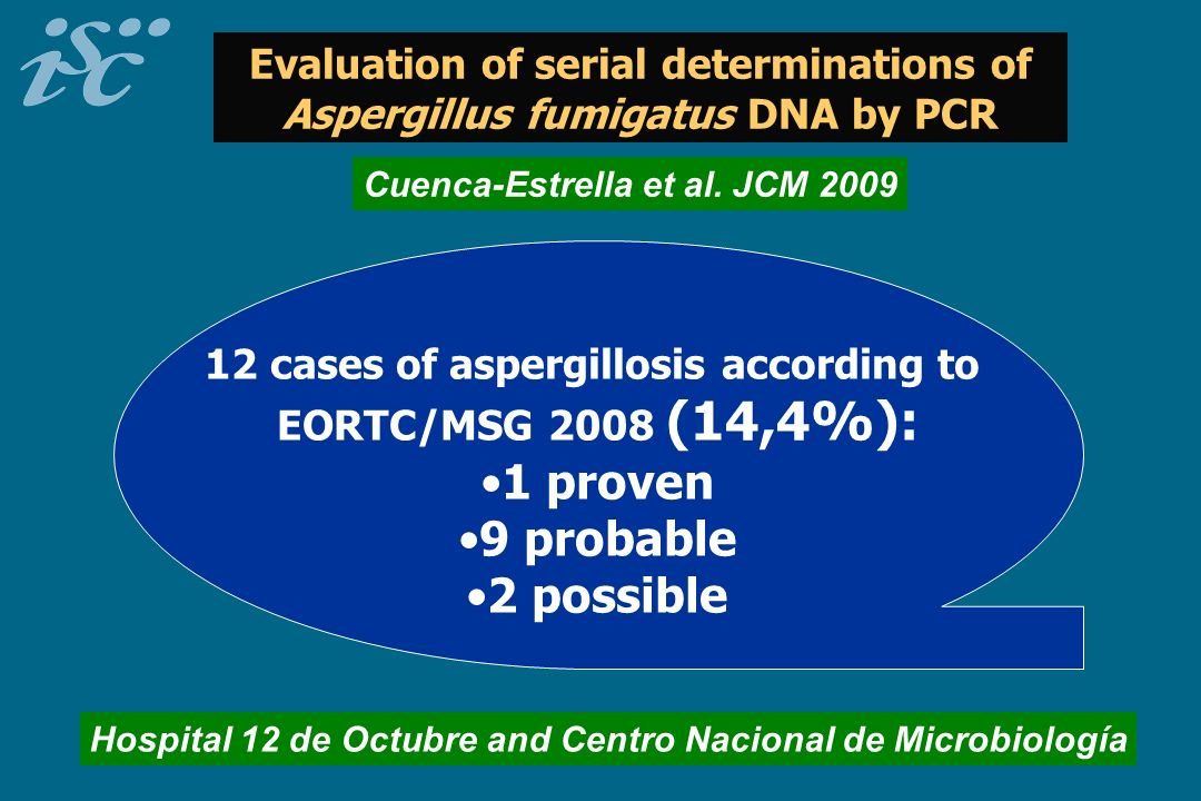 Hospital 12 de Octubre and Centro Nacional de Microbiología 12 cases of aspergillosis according to EORTC/MSG 2008 (14,4%): 1 proven 9 probable 2 possi