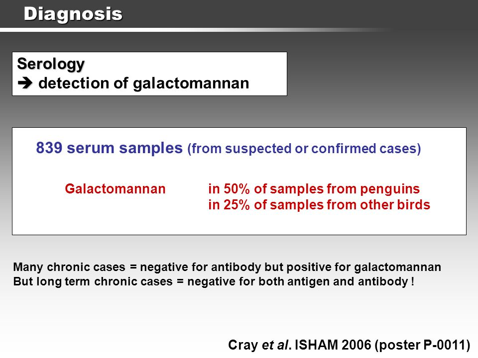 Diagnosis Serology detection of galactomannan Cray et al. ISHAM 2006 (poster P-0011) 839 serum samples (from suspected or confirmed cases) Galactomann