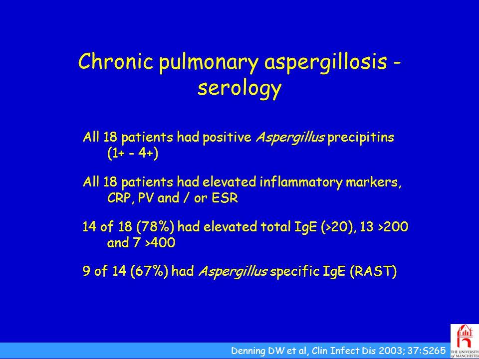 Chronic pulmonary aspergillosis - serology All 18 patients had positive Aspergillus precipitins (1+ - 4+) All 18 patients had elevated inflammatory ma