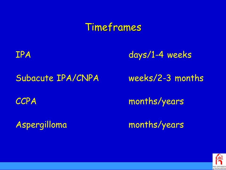 Timeframes IPAdays/1-4 weeks Subacute IPA/CNPAweeks/2-3 months CCPAmonths/years Aspergillomamonths/years