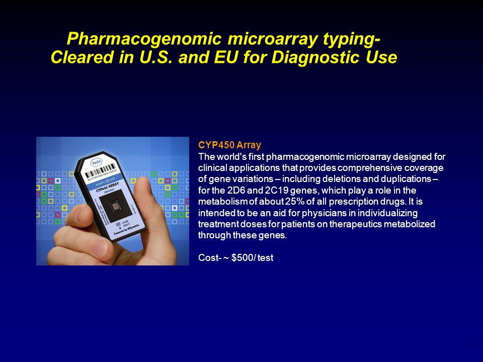 21 Pharmacogenomic microarray typing- Cleared in U.S. and EU for Diagnostic Use CYP450 Array The world's first pharmacogenomic microarray designed for