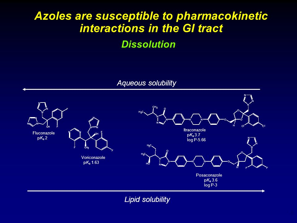 8 Azoles are susceptible to pharmacokinetic interactions in the GI tract N N N F FOH N NN NN N N N CH 3 F OH F F NNN N N O CH 3 H 3 C O OO C l N N N C