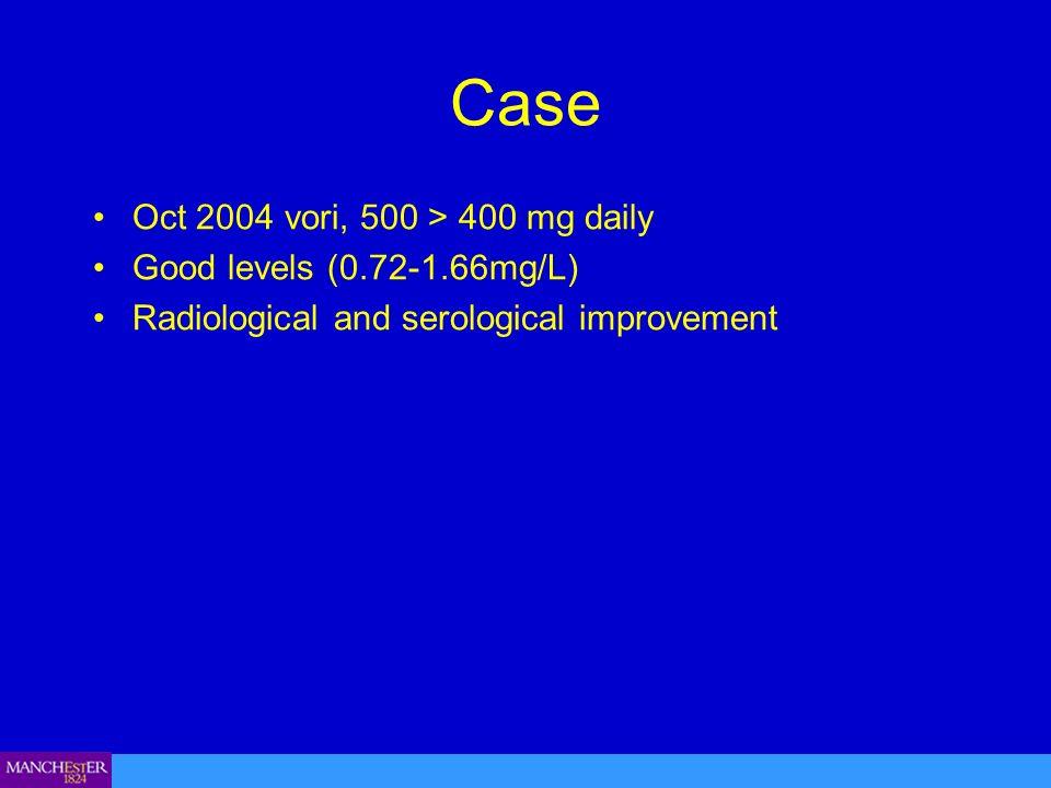 Case Oct 2004 vori, 500 > 400 mg daily Good levels (0.72-1.66mg/L) Radiological and serological improvement