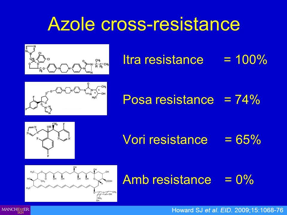 Azole cross-resistance Itra resistance = 100% Posa resistance = 74% Vori resistance = 65% Amb resistance = 0% Howard SJ et al.