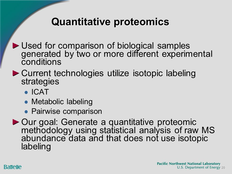 20 Quantitative proteomics Used for comparison of biological samples generated by two or more different experimental conditions Current technologies utilize isotopic labeling strategies ICAT Metabolic labeling Pairwise comparison Our goal: Generate a quantitative proteomic methodology using statistical analysis of raw MS abundance data and that does not use isotopic labeling