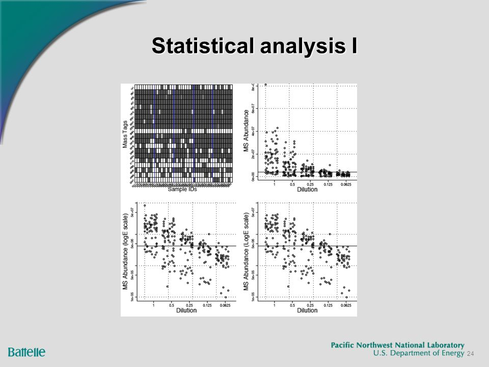 24 Statistical analysis I