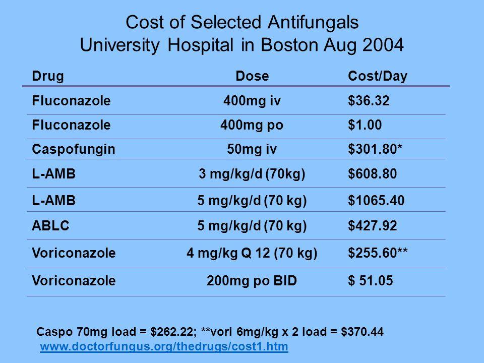 Cost of Selected Antifungals University Hospital in Boston Aug 2004 DrugDoseCost/Day Fluconazole400mg iv$36.32 Fluconazole400mg po$1.00 Caspofungin50m