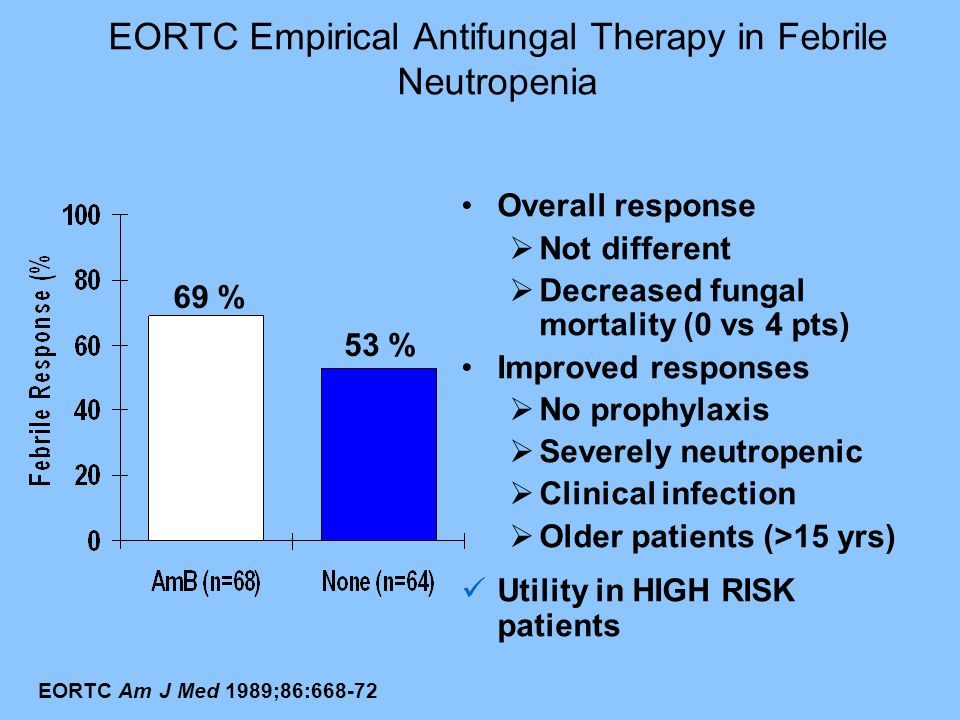 EORTC Empirical Antifungal Therapy in Febrile Neutropenia Overall response Not different Decreased fungal mortality (0 vs 4 pts) Improved responses No