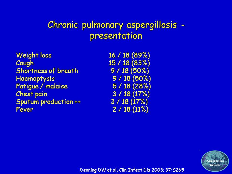 Chronic pulmonary aspergillosis - presentation Weight loss 16 / 18 (89%) Cough 15 / 18 (83%) Shortness of breath 9 / 18 (50%) Haemoptysis 9 / 18 (50%)