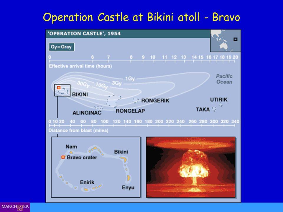 Operation Castle at Bikini atoll - Bravo
