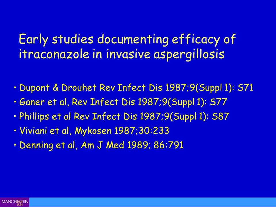 Early studies documenting efficacy of itraconazole in invasive aspergillosis Dupont & Drouhet Rev Infect Dis 1987;9(Suppl 1): S71 Ganer et al, Rev Infect Dis 1987;9(Suppl 1): S77 Phillips et al Rev Infect Dis 1987;9(Suppl 1): S87 Viviani et al, Mykosen 1987;30:233 Denning et al, Am J Med 1989; 86:791