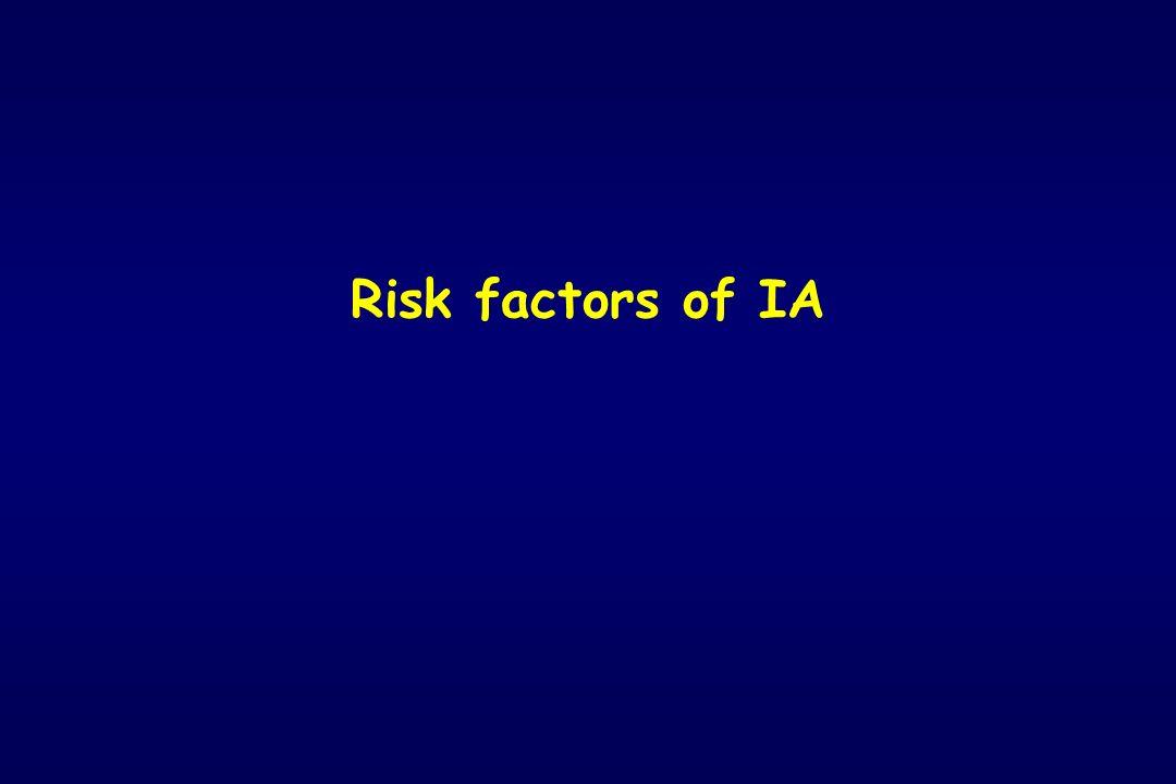 Risk factors of IA