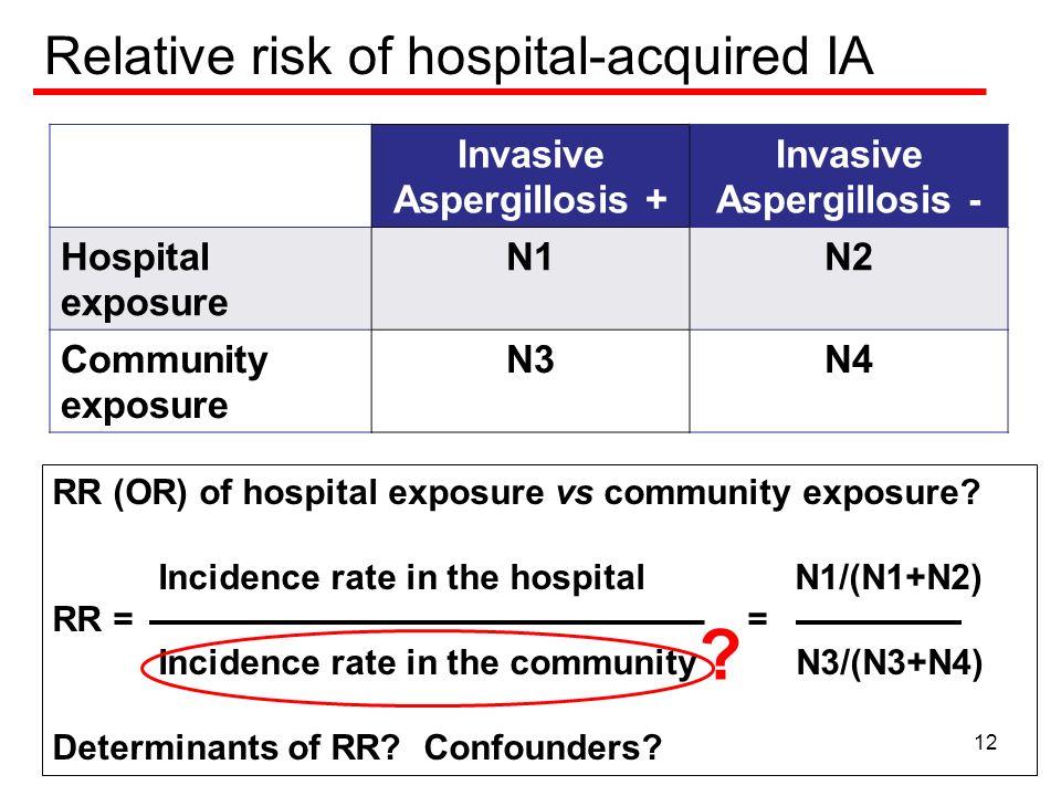 Invasive Aspergillosis + Invasive Aspergillosis - Hospital exposure N1N2 Community exposure N3N4 RR (OR) of hospital exposure vs community exposure? I