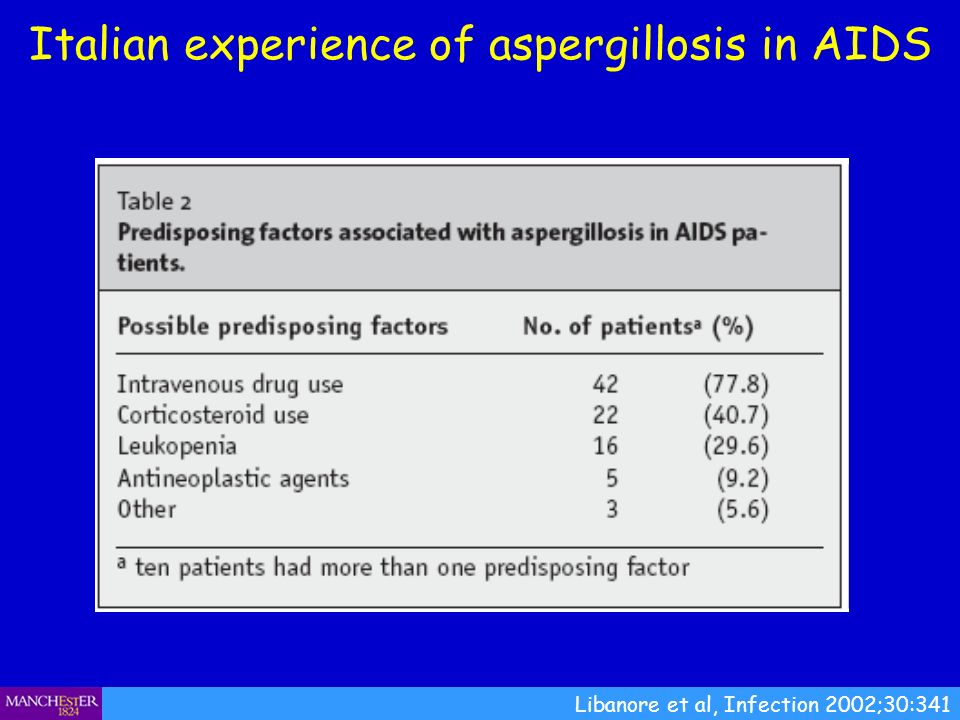 Italian experience of aspergillosis in AIDS Libanore et al, Infection 2002;30:341