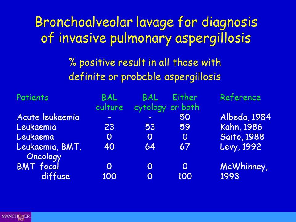 Bronchoalveolar lavage for diagnosis of invasive pulmonary aspergillosis % positive result in all those with definite or probable aspergillosis PatientsBALBALEitherReference culturecytologyor both Acute leukaemia--50Albeda, 1984 Leukaemia235359Kahn, 1986 Leukaema000Saito, 1988 Leukaemia, BMT, 406467Levy, 1992 Oncology BMT focal000McWhinney, diffuse10001001993