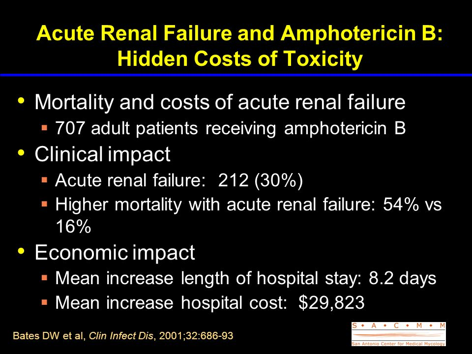 Acute Renal Failure and Amphotericin B: Hidden Costs of Toxicity Mortality and costs of acute renal failure 707 adult patients receiving amphotericin