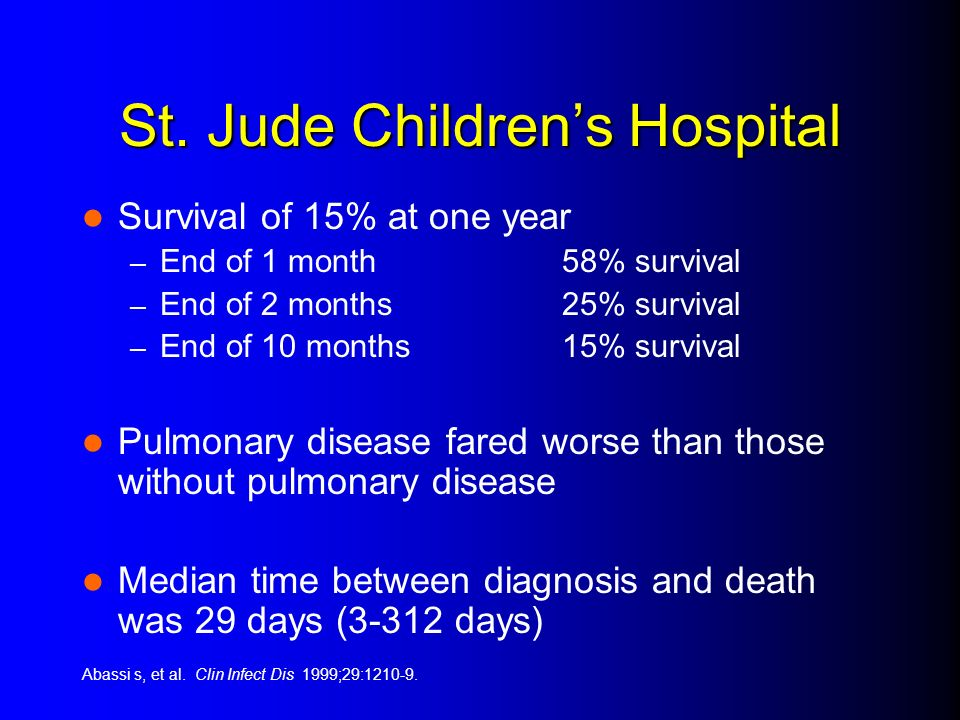 St. Jude Childrens Hospital Survival of 15% at one year – End of 1 month58% survival – End of 2 months25% survival – End of 10 months15% survival Pulm