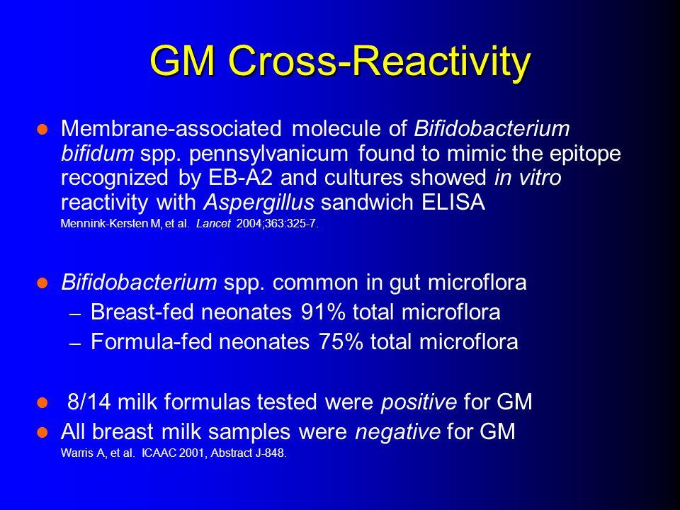 GM Cross-Reactivity Membrane-associated molecule of Bifidobacterium bifidum spp. pennsylvanicum found to mimic the epitope recognized by EB-A2 and cul