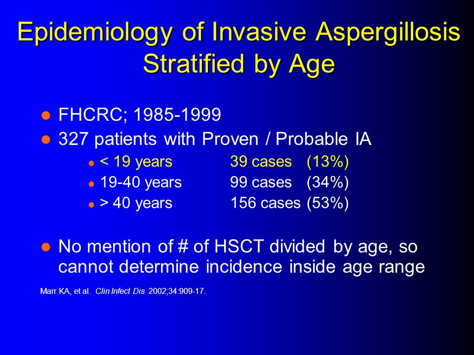Incidence of Proven Invasive Aspergillosis: St.