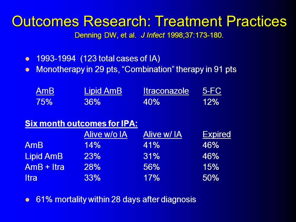 Outcomes Research: Treatment Practices Denning DW, et al. J Infect 1998;37:173-180. 1993-1994 (123 total cases of IA) Monotherapy in 29 pts, Combinati
