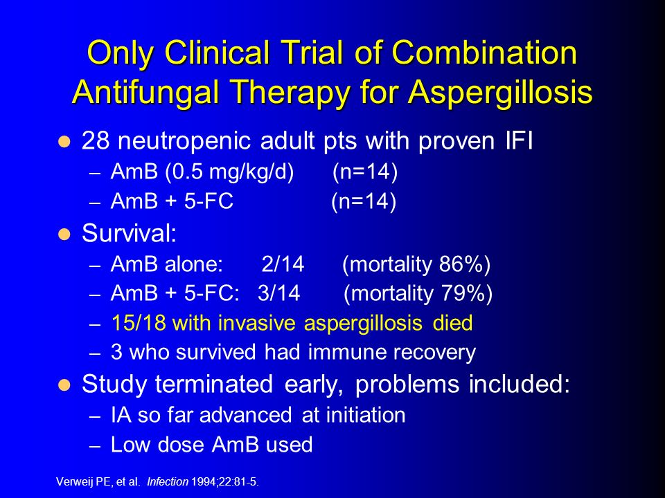Only Clinical Trial of Combination Antifungal Therapy for Aspergillosis 28 neutropenic adult pts with proven IFI – AmB (0.5 mg/kg/d) (n=14) – AmB + 5-