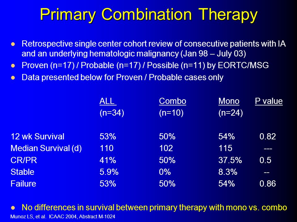 Primary Combination Therapy Retrospective single center cohort review of consecutive patients with IA and an underlying hematologic malignancy (Jan 98