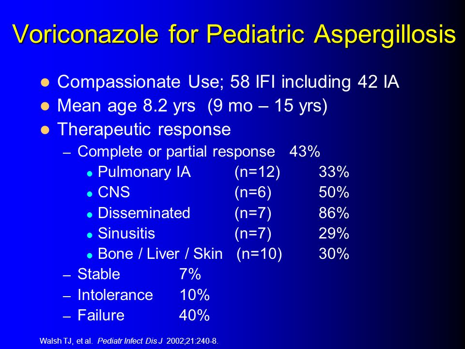 Voriconazole for Pediatric Aspergillosis Compassionate Use; 58 IFI including 42 IA Mean age 8.2 yrs (9 mo – 15 yrs) Therapeutic response – Complete or