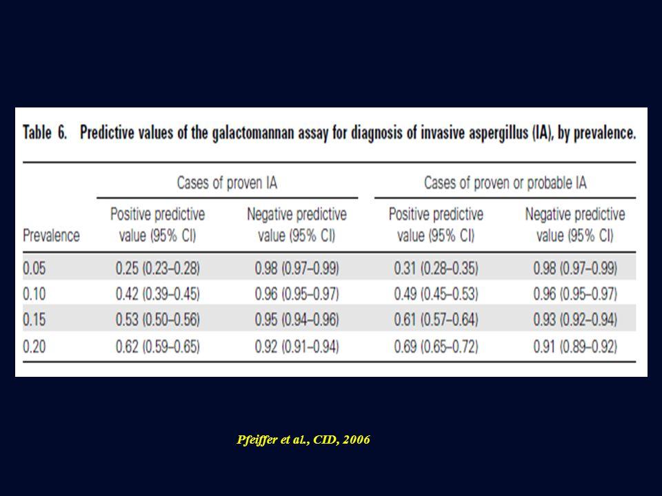 Pfeiffer et al., CID, 2006