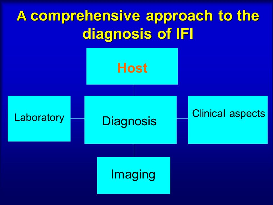 My opinion Diagnosis of IFI is a complex intellectual exercise leading to different degrees of diagnostic certainty and requiring experience, prudence and the availability of relatively sophisticated and/or invasive diagnostic tools (culture, biopsy, CT, GM, glucan?) The lower the risk (host factors) the higher the evidence required The strategy of how using the antigen-detection tests and/or PCR is still controversial and subject to personal interpretations Pre-emptive therapy has been shown to be safe and effective