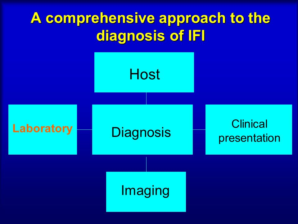 A comprehensive approach to the diagnosis of IFI Laboratory Clinical presentation Imaging Diagnosis Host