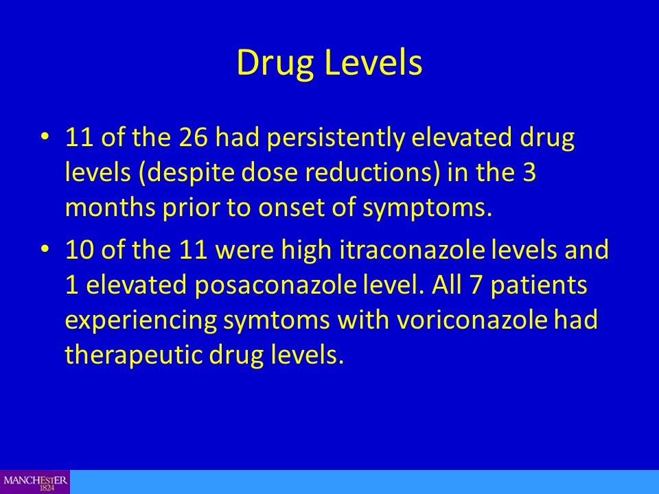 Drug Levels 11 of the 26 had persistently elevated drug levels (despite dose reductions) in the 3 months prior to onset of symptoms.