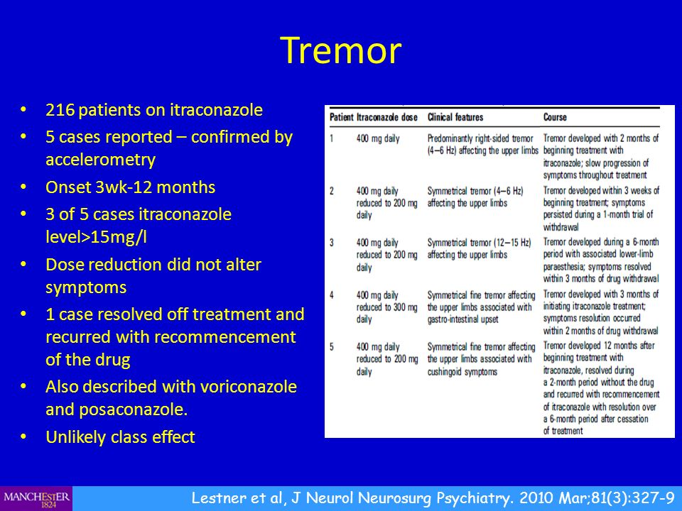 Tremor 216 patients on itraconazole 5 cases reported – confirmed by accelerometry Onset 3wk-12 months 3 of 5 cases itraconazole level>15mg/l Dose redu