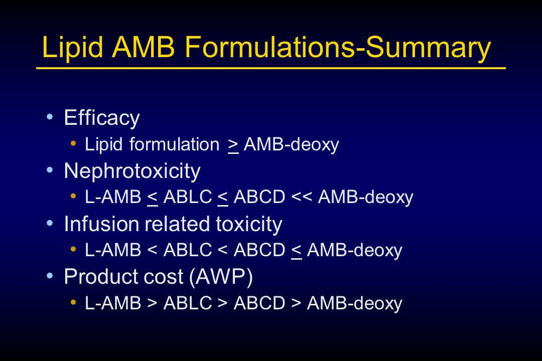 Lipid AMB Formulations-Summary Efficacy Lipid formulation > AMB-deoxy Nephrotoxicity L-AMB < ABLC < ABCD << AMB-deoxy Infusion related toxicity L-AMB < ABLC < ABCD < AMB-deoxy Product cost (AWP) L-AMB > ABLC > ABCD > AMB-deoxy