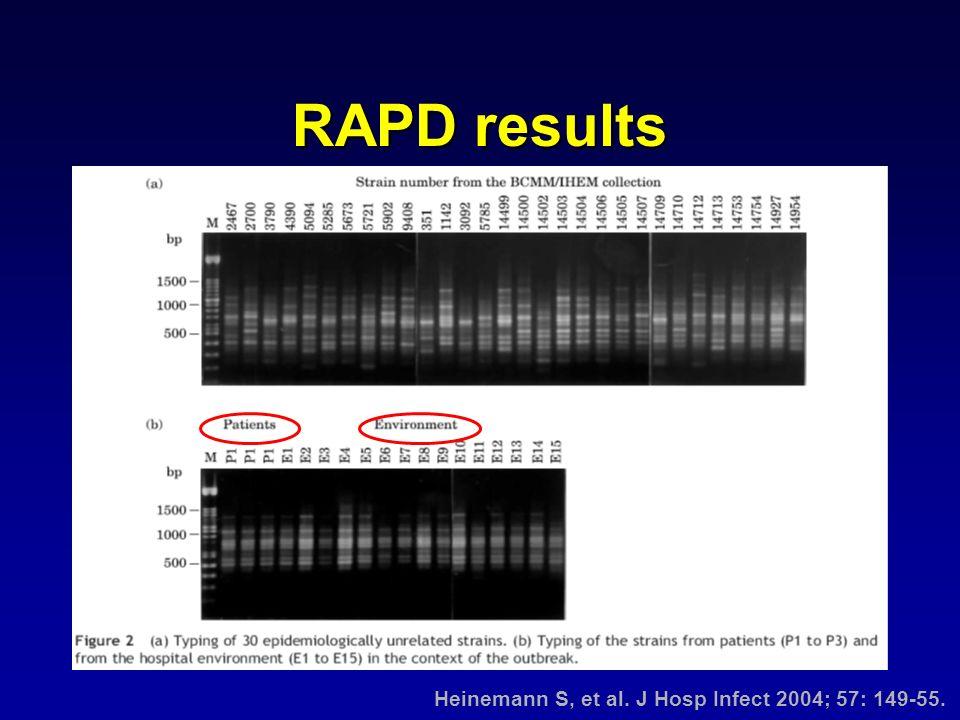 Heinemann S, et al. J Hosp Infect 2004; 57: 149-55. RAPD results